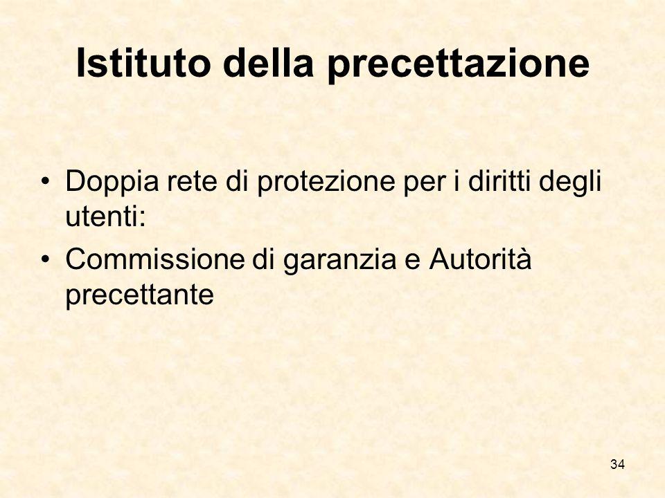Istituto della precettazione Doppia rete di protezione per i diritti degli utenti: Commissione di garanzia e Autorità precettante 34