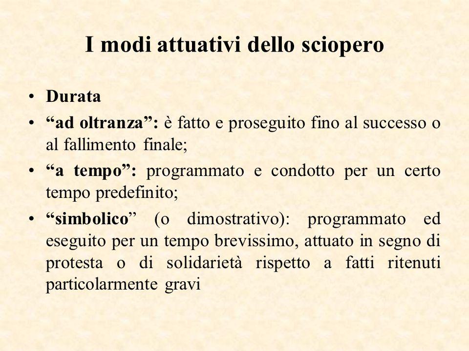 """I modi attuativi dello sciopero Durata """"ad oltranza"""": è fatto e proseguito fino al successo o al fallimento finale; """"a tempo"""": programmato e condotto"""