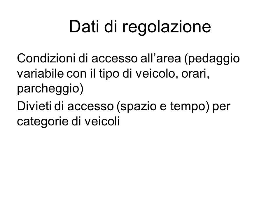 Dati di regolazione Condizioni di accesso all'area (pedaggio variabile con il tipo di veicolo, orari, parcheggio) Divieti di accesso (spazio e tempo)
