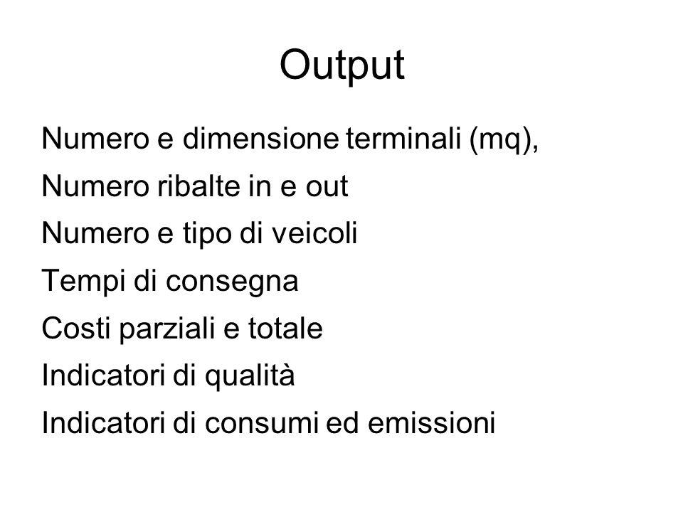 Output Numero e dimensione terminali (mq), Numero ribalte in e out Numero e tipo di veicoli Tempi di consegna Costi parziali e totale Indicatori di qu