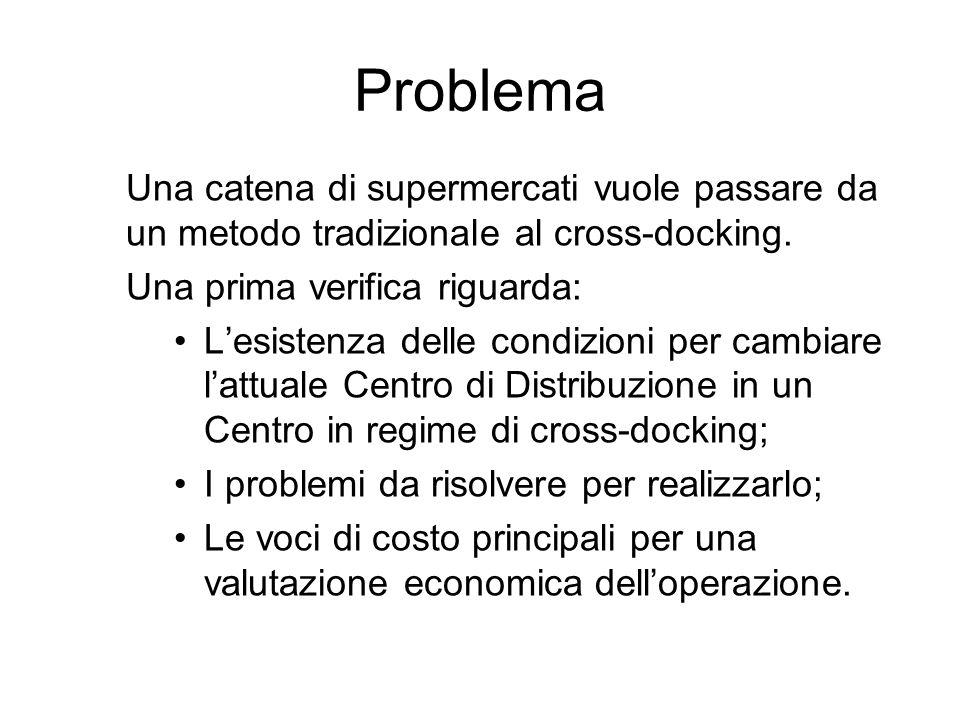 Problema Una catena di supermercati vuole passare da un metodo tradizionale al cross-docking. Una prima verifica riguarda: L'esistenza delle condizion