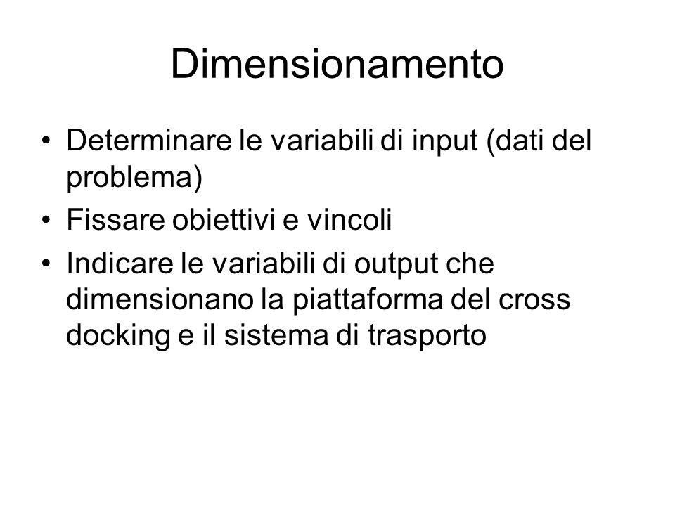 Dimensionamento Determinare le variabili di input (dati del problema) Fissare obiettivi e vincoli Indicare le variabili di output che dimensionano la