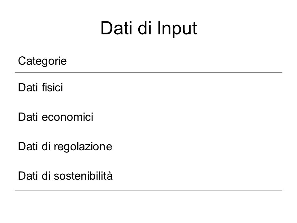 Dati di Input Categorie Dati fisici Dati economici Dati di regolazione Dati di sostenibilità
