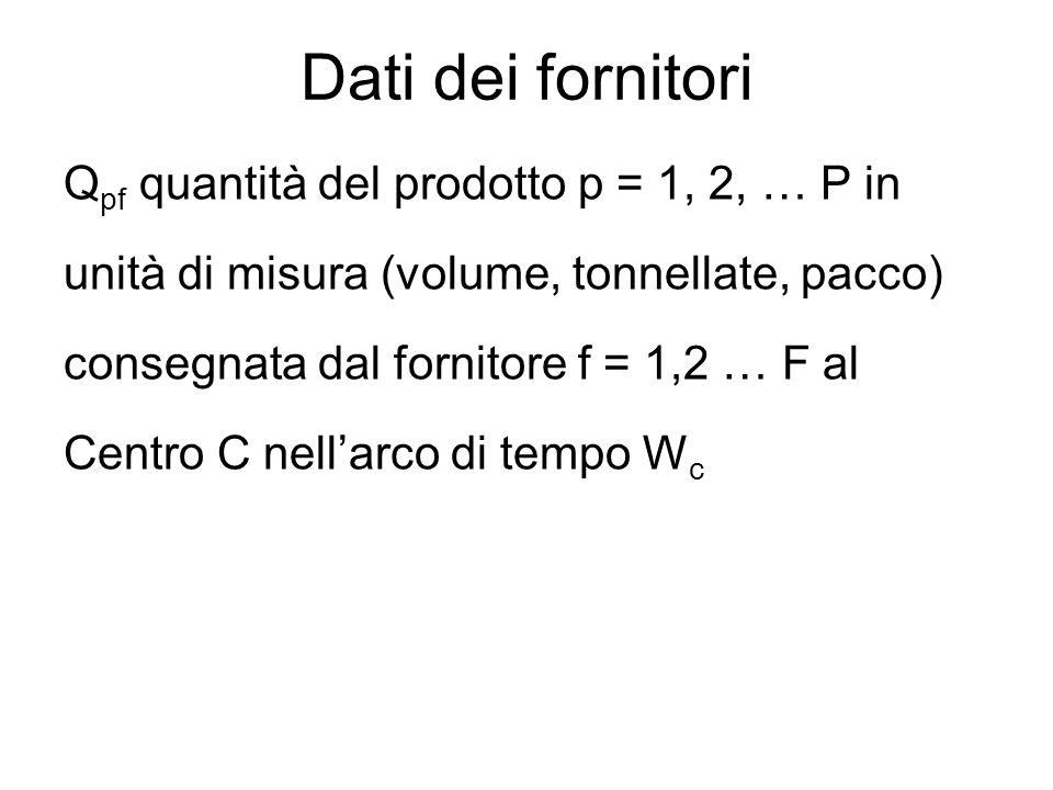 Dati dei fornitori Q pf quantità del prodotto p = 1, 2, … P in unità di misura (volume, tonnellate, pacco) consegnata dal fornitore f = 1,2 … F al Cen