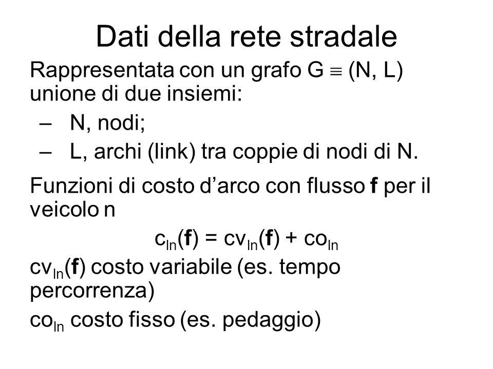 Dati della rete stradale Rappresentata con un grafo G  (N, L) unione di due insiemi: –N, nodi; –L, archi (link) tra coppie di nodi di N. Funzioni di