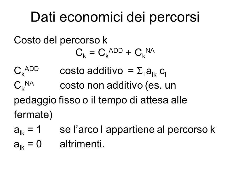 Dati economici dei percorsi Costo del percorso k C k = C k ADD + C k NA C k ADD costo additivo =  l a lk c l C k NA costo non additivo (es. un pedagg