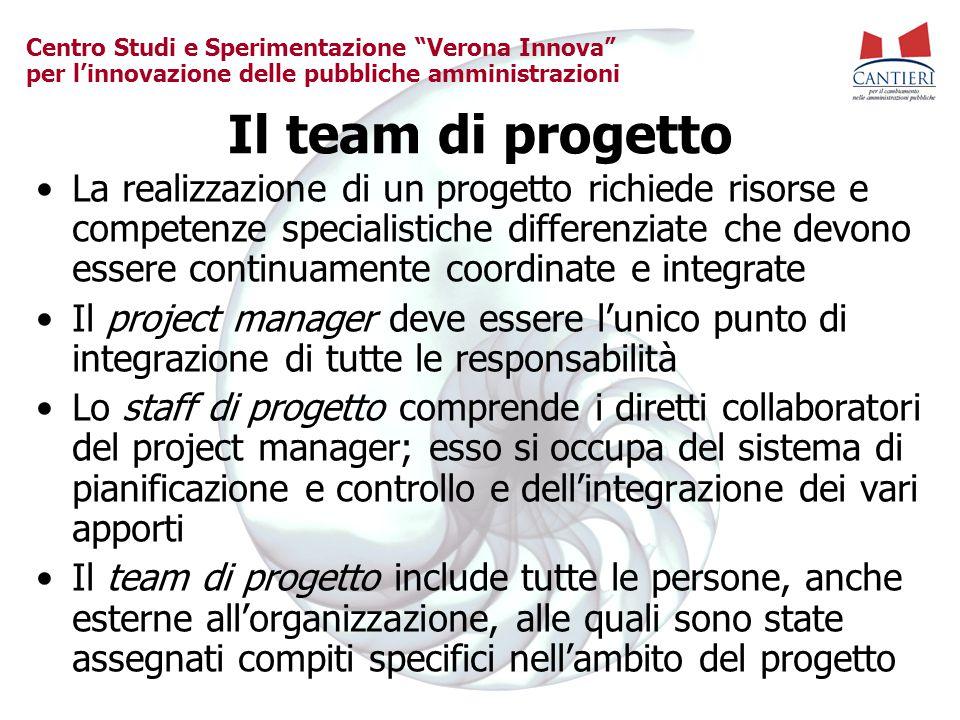 """Centro Studi e Sperimentazione """"Verona Innova"""" per l'innovazione delle pubbliche amministrazioni Il team di progetto La realizzazione di un progetto r"""