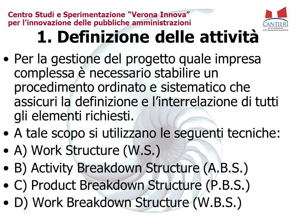 """Centro Studi e Sperimentazione """"Verona Innova"""" per l'innovazione delle pubbliche amministrazioni 1. Definizione delle attività Per la gestione del pro"""