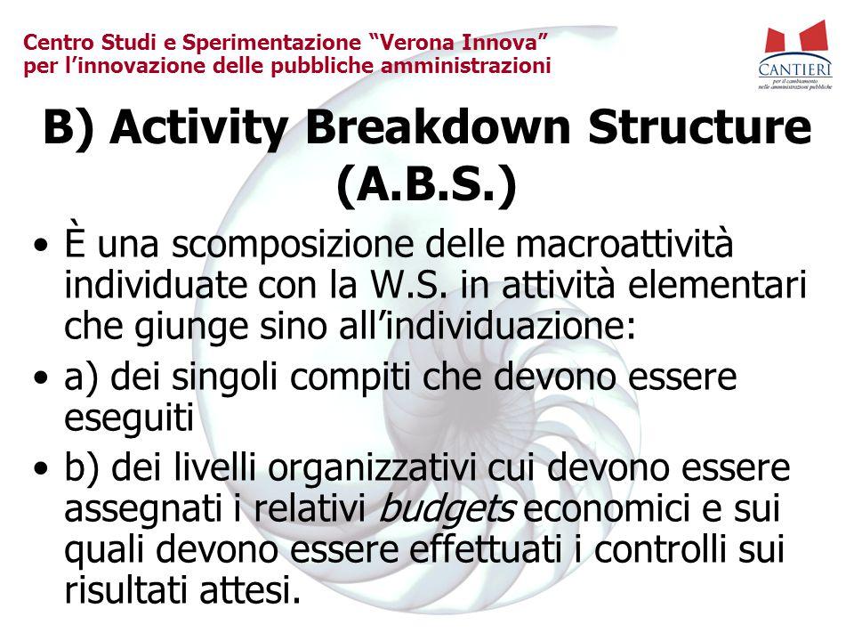 """Centro Studi e Sperimentazione """"Verona Innova"""" per l'innovazione delle pubbliche amministrazioni B) Activity Breakdown Structure (A.B.S.) È una scompo"""