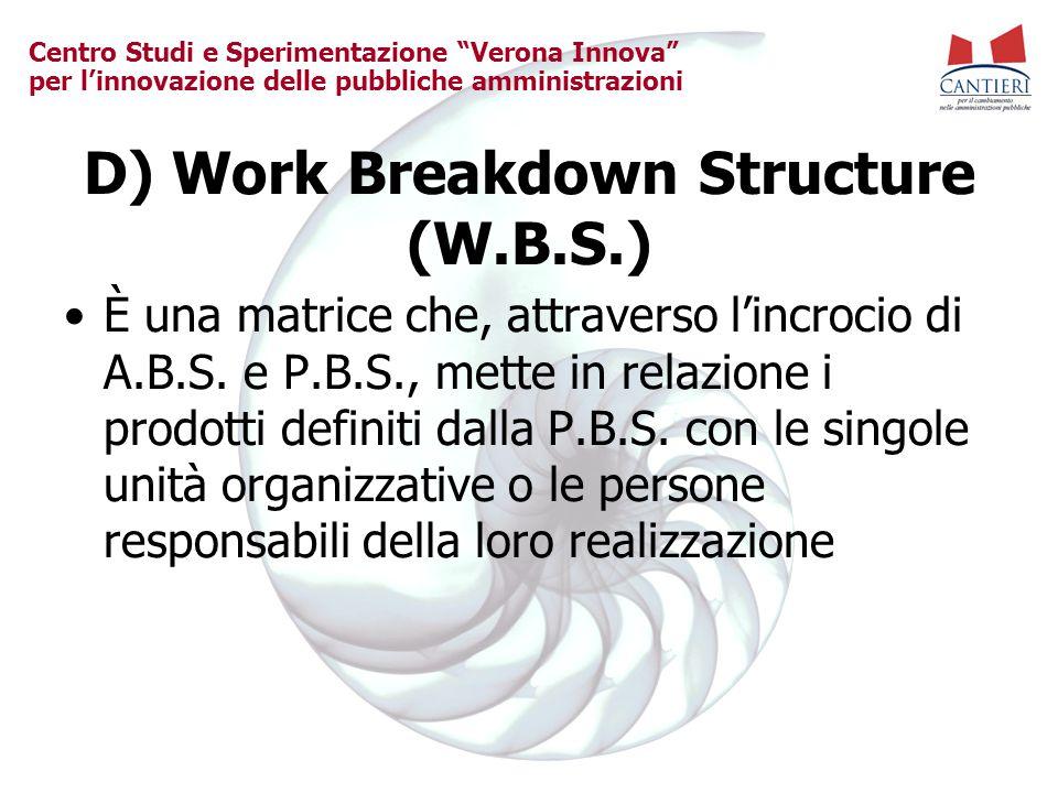 """Centro Studi e Sperimentazione """"Verona Innova"""" per l'innovazione delle pubbliche amministrazioni D) Work Breakdown Structure (W.B.S.) È una matrice ch"""