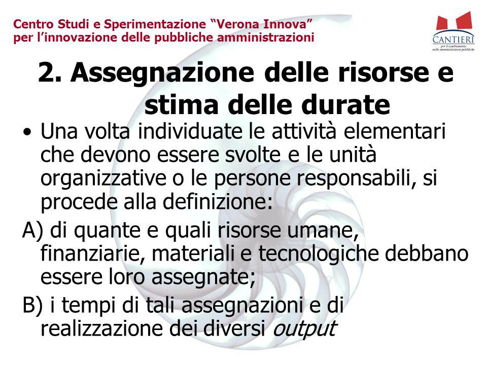 """Centro Studi e Sperimentazione """"Verona Innova"""" per l'innovazione delle pubbliche amministrazioni 2. Assegnazione delle risorse e stima delle durate Un"""