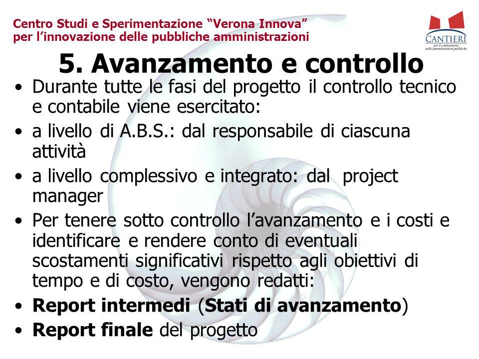 """Centro Studi e Sperimentazione """"Verona Innova"""" per l'innovazione delle pubbliche amministrazioni 5. Avanzamento e controllo Durante tutte le fasi del"""