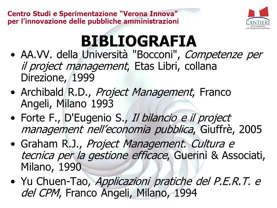 """Centro Studi e Sperimentazione """"Verona Innova"""" per l'innovazione delle pubbliche amministrazioni BIBLIOGRAFIA AA.VV. della Università"""