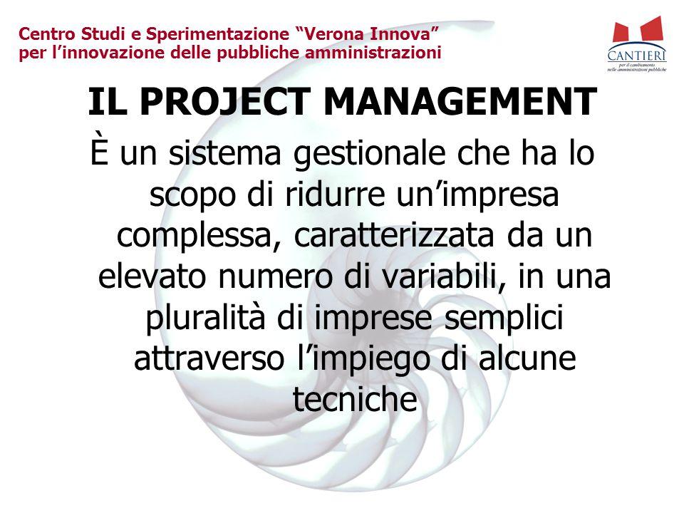 Centro Studi e Sperimentazione Verona Innova per l'innovazione delle pubbliche amministrazioni IL PROJECT MANAGEMENT è un sistema gestionale: orientato ai risultati basato su tecniche organizzative articolate e flessibili adottato in situazioni contraddistinte da: (Archibald 1993)