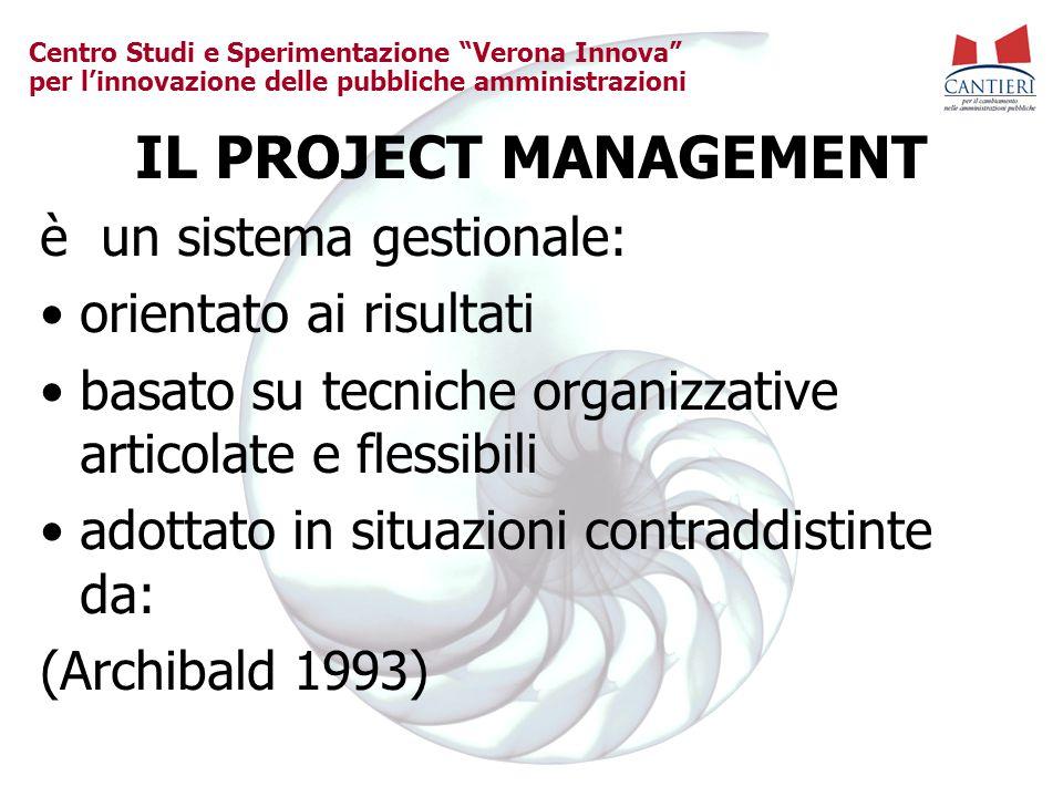 """Centro Studi e Sperimentazione """"Verona Innova"""" per l'innovazione delle pubbliche amministrazioni IL PROJECT MANAGEMENT è un sistema gestionale: orient"""