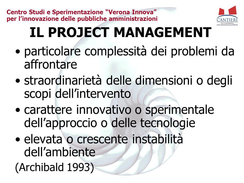 """Centro Studi e Sperimentazione """"Verona Innova"""" per l'innovazione delle pubbliche amministrazioni IL PROJECT MANAGEMENT particolare complessità dei pro"""