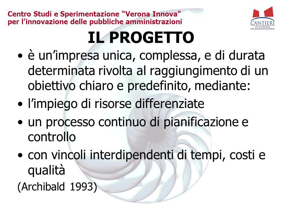 """Centro Studi e Sperimentazione """"Verona Innova"""" per l'innovazione delle pubbliche amministrazioni IL PROGETTO è un'impresa unica, complessa, e di durat"""