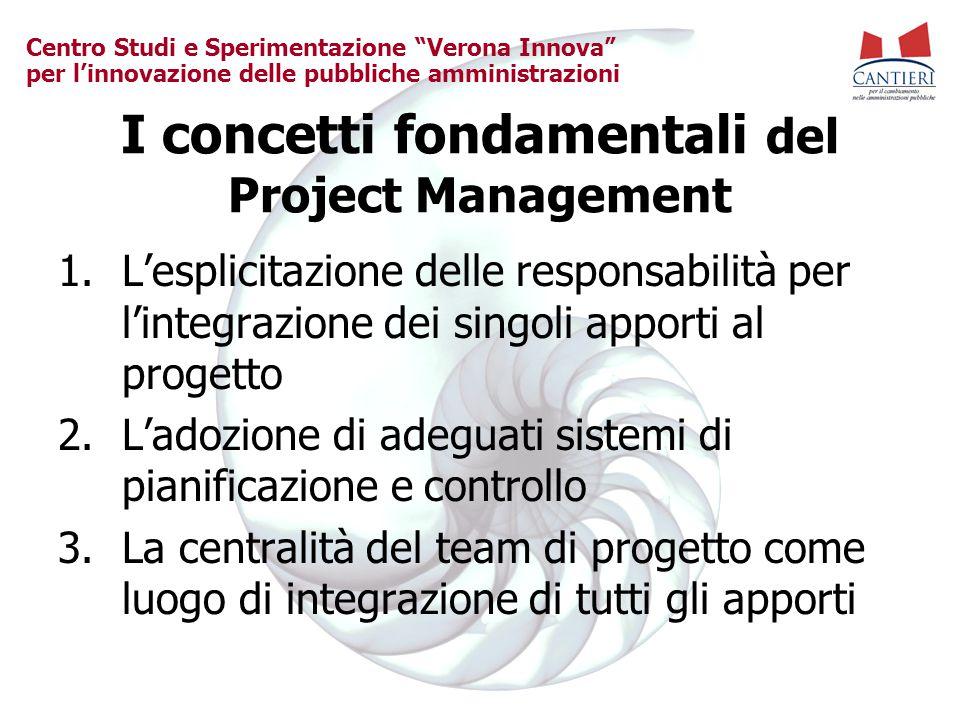 """Centro Studi e Sperimentazione """"Verona Innova"""" per l'innovazione delle pubbliche amministrazioni I concetti fondamentali del Project Management 1.L'es"""