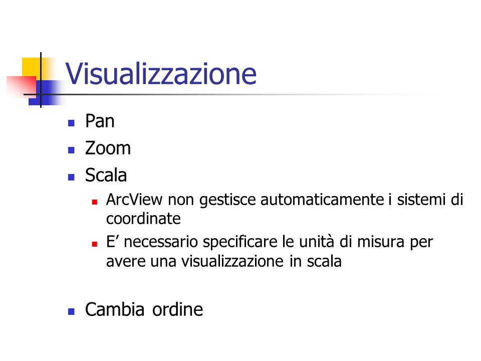 Visualizzazione Pan Zoom Scala ArcView non gestisce automaticamente i sistemi di coordinate E' necessario specificare le unità di misura per avere una visualizzazione in scala Cambia ordine