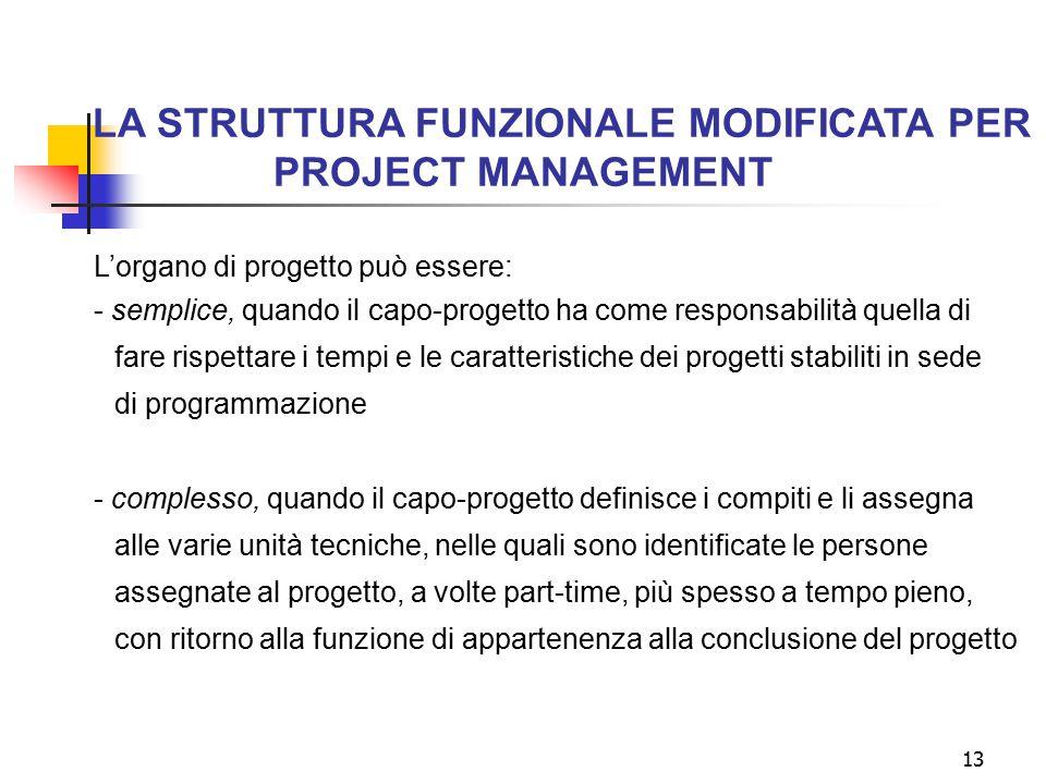13 LA STRUTTURA FUNZIONALE MODIFICATA PER PROJECT MANAGEMENT L'organo di progetto può essere: - semplice, quando il capo-progetto ha come responsabili