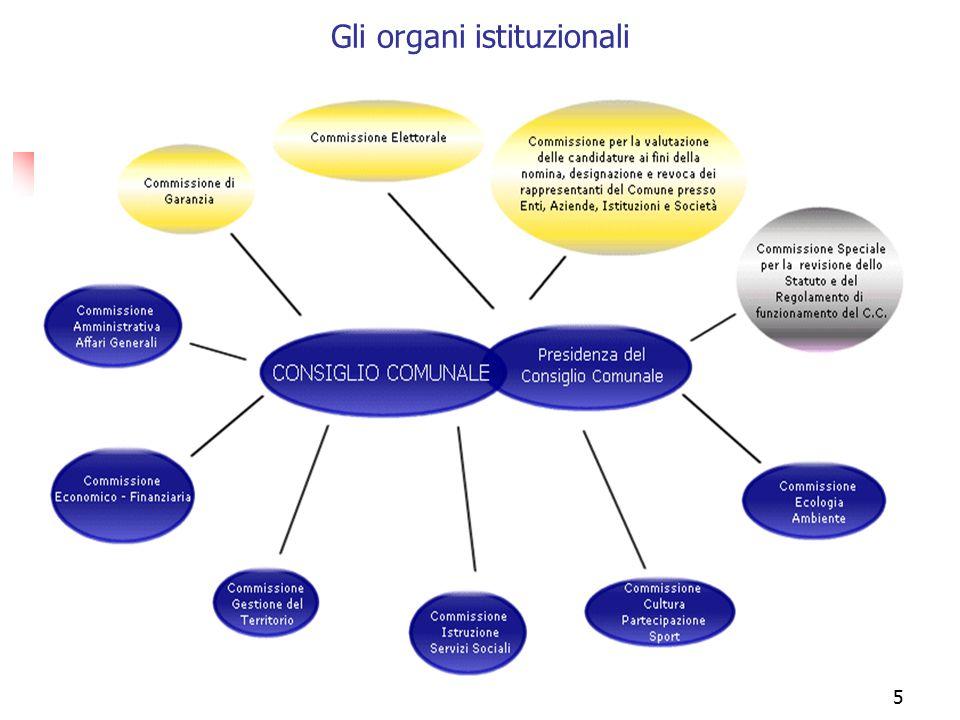 5 Gli organi istituzionali