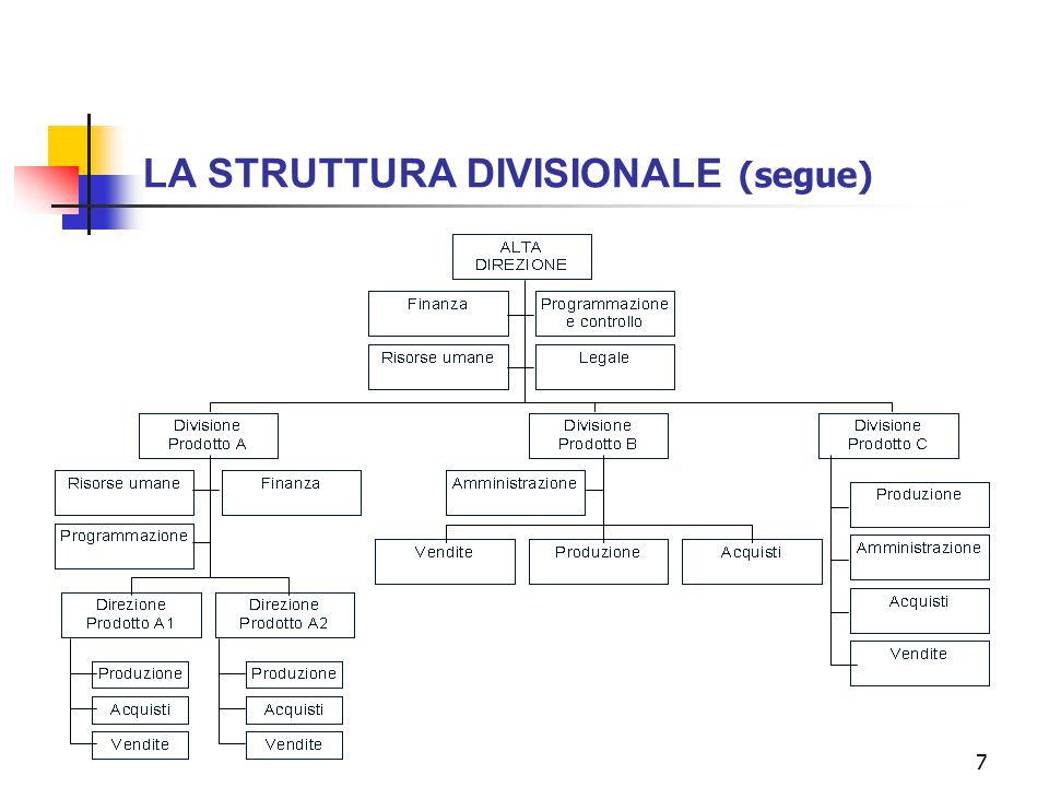7 LA STRUTTURA DIVISIONALE (segue)