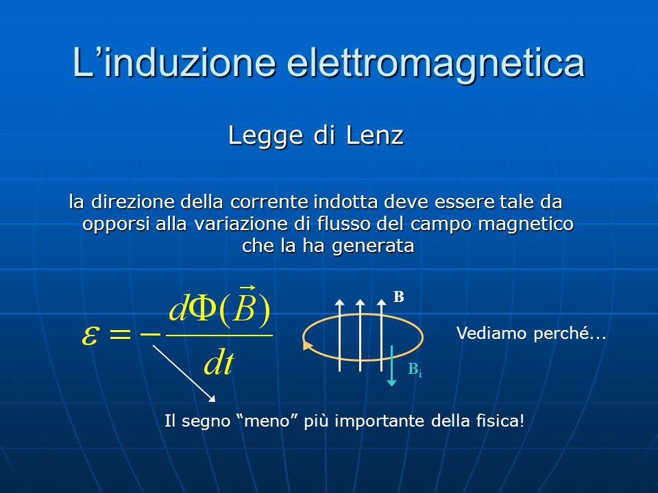 L'induzione elettromagnetica Legge di Lenz la direzione della corrente indotta deve essere tale da opporsi alla variazione di flusso del campo magneti