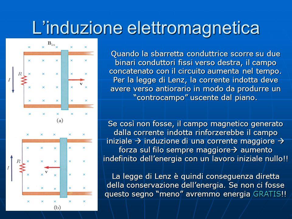 L'induzione elettromagnetica Quando la sbarretta conduttrice scorre su due binari conduttori fissi verso destra, il campo concatenato con il circuito