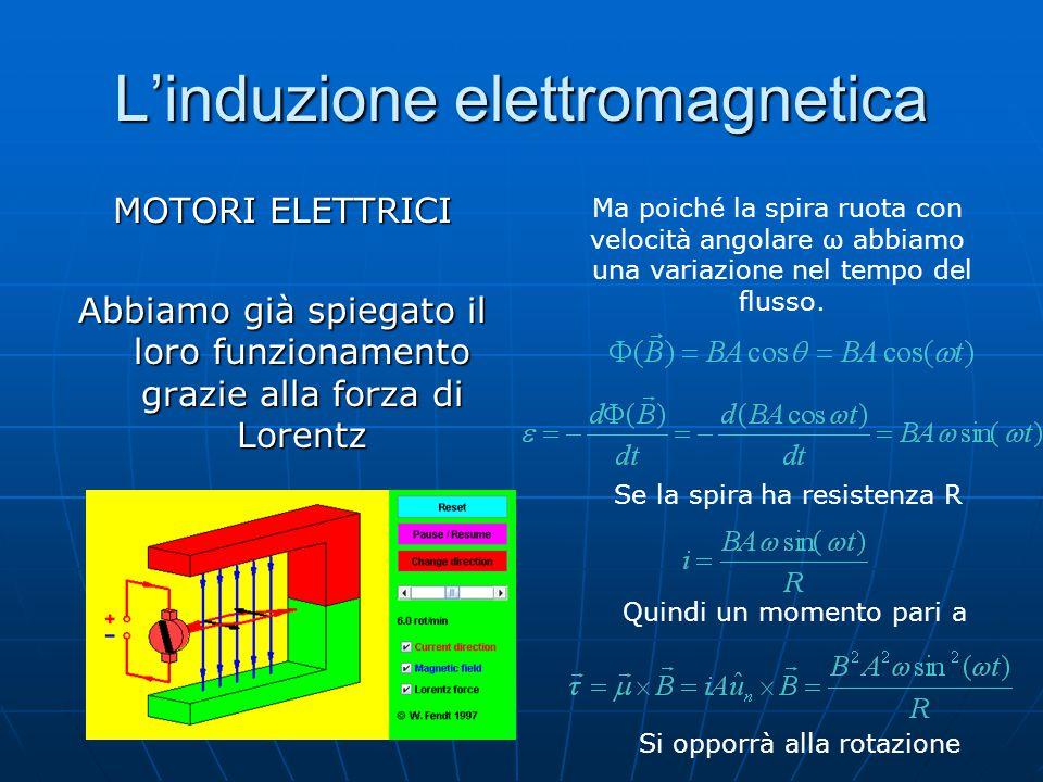 L'induzione elettromagnetica MOTORI ELETTRICI Abbiamo già spiegato il loro funzionamento grazie alla forza di Lorentz Ma poiché la spira ruota con vel