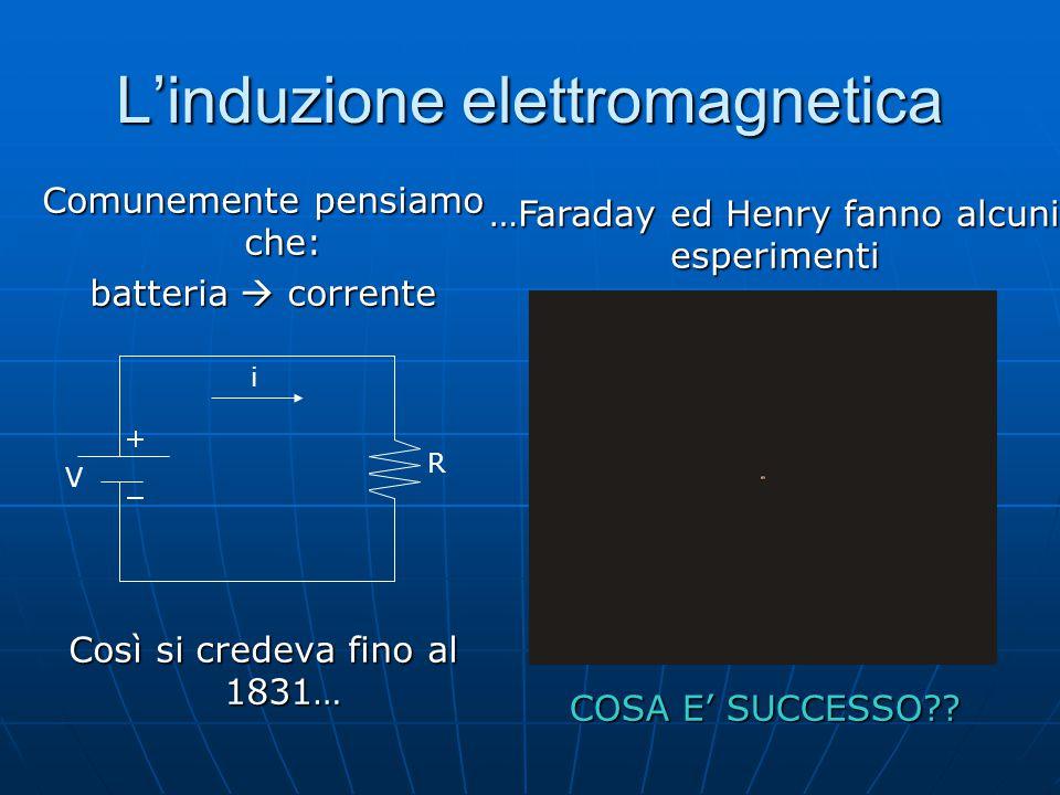 L'induzione elettromagnetica Comunemente pensiamo che: batteria  corrente Così si credeva fino al 1831… R i V COSA E' SUCCESSO?? …Faraday ed Henry fa