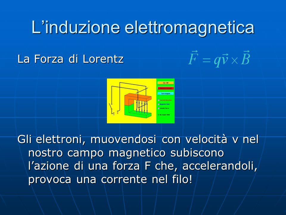 L'induzione elettromagnetica La Forza di Lorentz Gli elettroni, muovendosi con velocità v nel nostro campo magnetico subiscono l'azione di una forza F