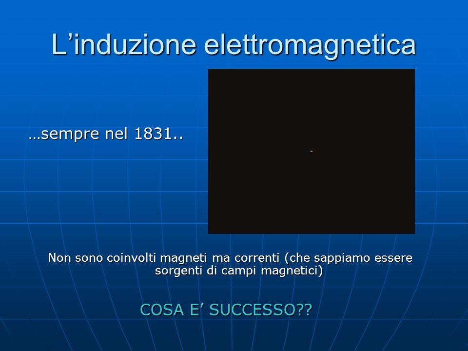 L'induzione elettromagnetica …sempre nel 1831.. Non sono coinvolti magneti ma correnti (che sappiamo essere sorgenti di campi magnetici) COSA E' SUCCE