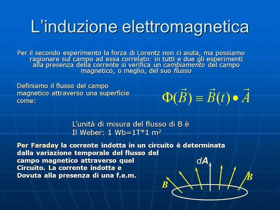 Per il secondo esperimento la forza di Lorentz non ci aiuta, ma possiamo ragionare sul campo ad essa correlato: in tutti e due gli esperimenti alla pr