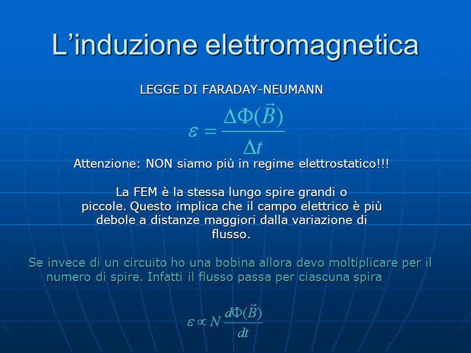 L'induzione elettromagnetica LEGGE DI FARADAY-NEUMANN Attenzione: NON siamo più in regime elettrostatico!!! La FEM è la stessa lungo spire grandi o pi