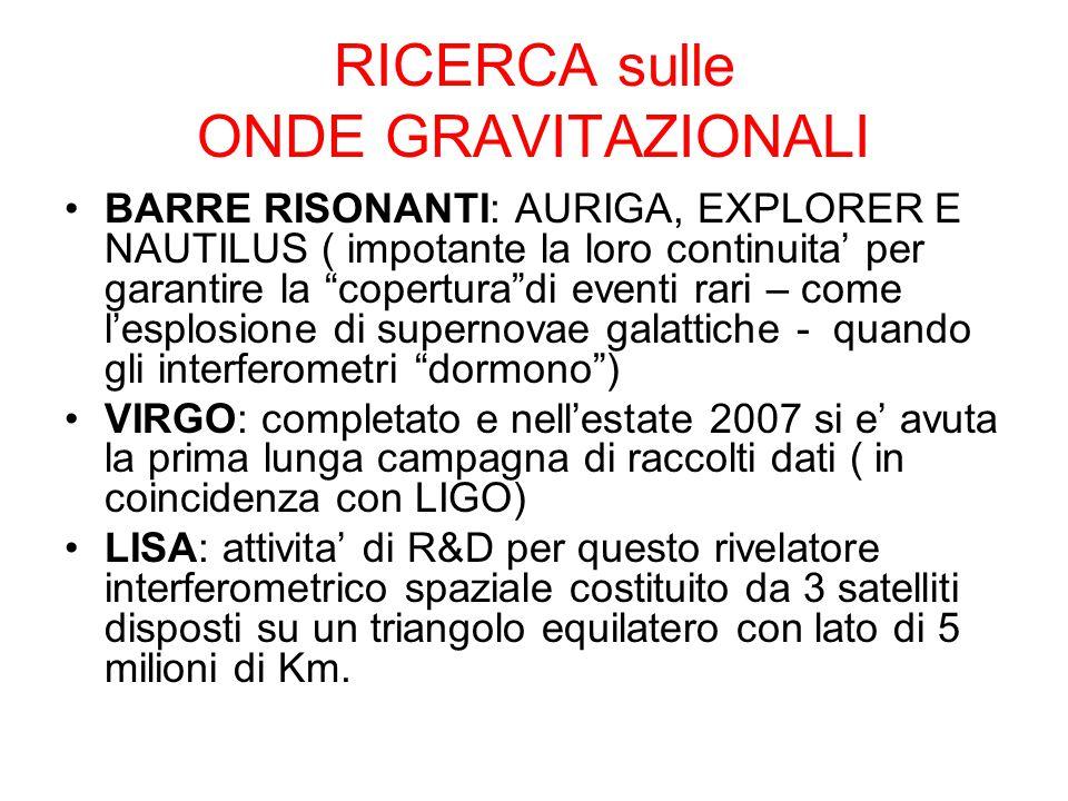 RICERCA sulle ONDE GRAVITAZIONALI BARRE RISONANTI: AURIGA, EXPLORER E NAUTILUS ( impotante la loro continuita' per garantire la copertura di eventi rari – come l'esplosione di supernovae galattiche - quando gli interferometri dormono ) VIRGO: completato e nell'estate 2007 si e' avuta la prima lunga campagna di raccolti dati ( in coincidenza con LIGO) LISA: attivita' di R&D per questo rivelatore interferometrico spaziale costituito da 3 satelliti disposti su un triangolo equilatero con lato di 5 milioni di Km.