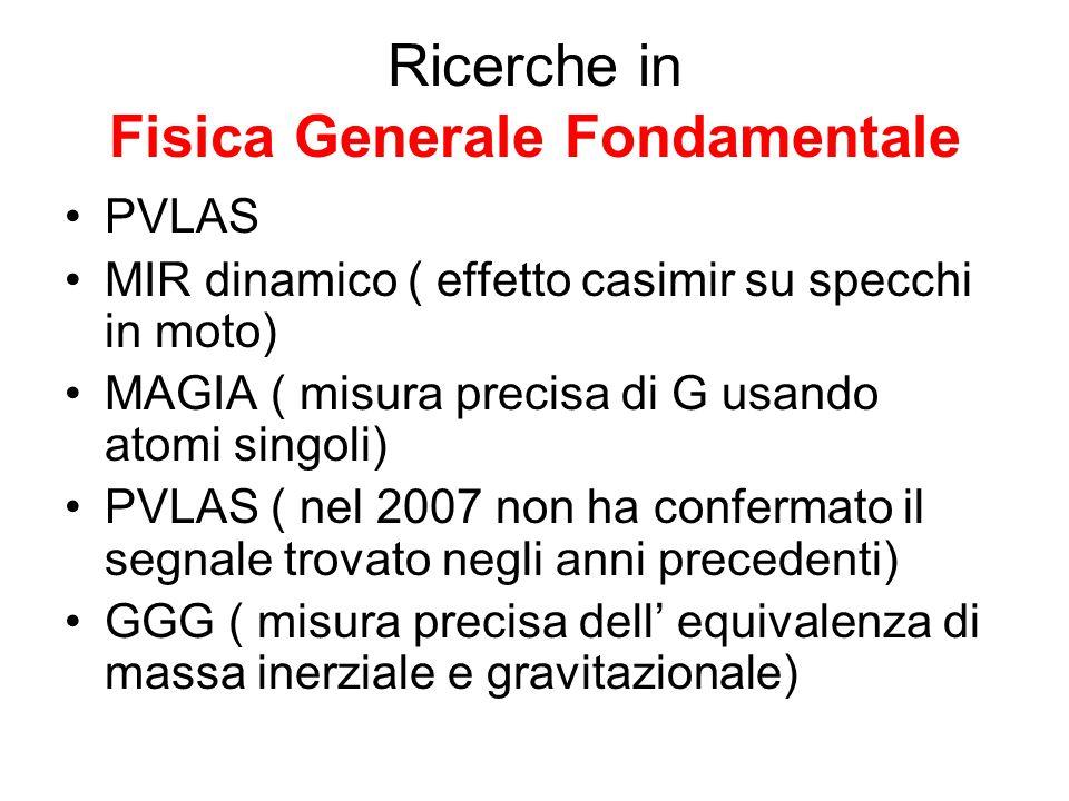 Ricerche in Fisica Generale Fondamentale PVLAS MIR dinamico ( effetto casimir su specchi in moto) MAGIA ( misura precisa di G usando atomi singoli) PVLAS ( nel 2007 non ha confermato il segnale trovato negli anni precedenti) GGG ( misura precisa dell' equivalenza di massa inerziale e gravitazionale)