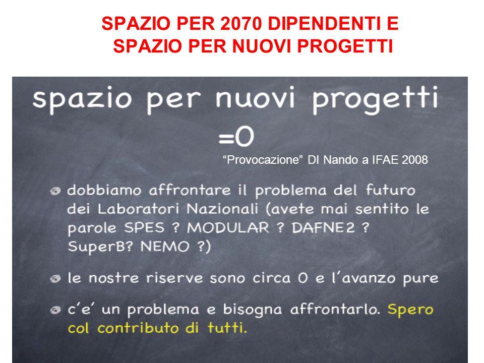 SPAZIO PER 2070 DIPENDENTI E SPAZIO PER NUOVI PROGETTI Provocazione DI Nando a IFAE 2008
