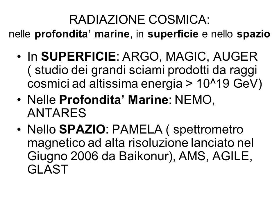 RADIAZIONE COSMICA: nelle profondita' marine, in superficie e nello spazio In SUPERFICIE: ARGO, MAGIC, AUGER ( studio dei grandi sciami prodotti da raggi cosmici ad altissima energia > 10^19 GeV) Nelle Profondita' Marine: NEMO, ANTARES Nello SPAZIO: PAMELA ( spettrometro magnetico ad alta risoluzione lanciato nel Giugno 2006 da Baikonur), AMS, AGILE, GLAST