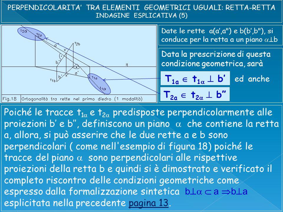 Date le rette a(a',a ) e b(b',b ), si conduce per la retta a un piano  b Data la prescrizione di questa condizione geometrica, sarà T 1a  t 1   b' T 2a  t 2   b ed anche Poiché le tracce t 1  e t 2  predisposte perpendicolarmente alle proiezioni b' e b'', definiscono un piano  che contiene la retta a, allora, si può asserire che le due rette a e b sono perpendicolari ( come nell esempio di figura 18) poiché le tracce del piano  sono perpendicolari alle rispettive proiezioni della retta b e quindi si è dimostrato e verificato il completo riscontro delle condizioni geometriche come espresso dalla formalizzazione sintetica b  a  b  a esplicitata nella precedente pagina 13.pagina 13