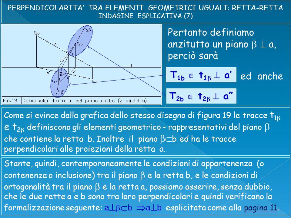 Pertanto definiamo anzitutto un piano   a, perciò sarà T 1b  t 1   a' T 2b  t 2   a ed anche Come si evince dalla grafica dello stesso disegno di figura 19 le tracce t 1  e t 2  definiscono gli elementi geometrico - rappresentativi del piano  che contiene la retta b.