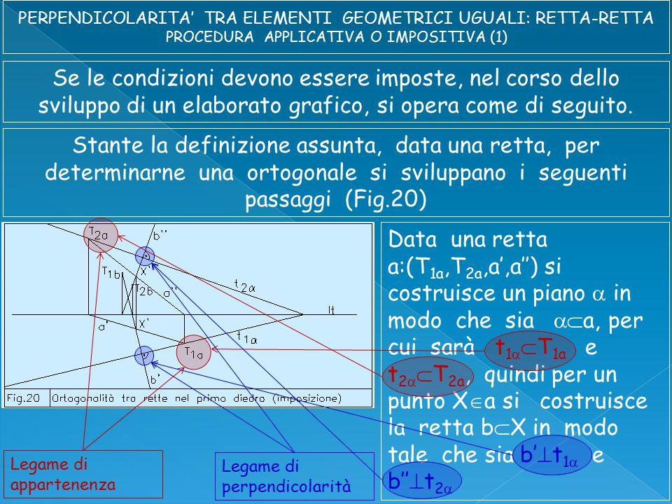 Se le condizioni devono essere imposte, nel corso dello sviluppo di un elaborato grafico, si opera come di seguito.