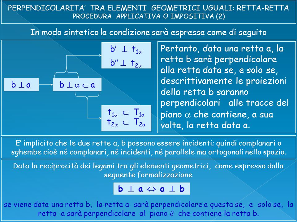 In modo sintetico la condizione sarà espressa come di seguito b  ab    a t 1   T 1a t 2   T 2a b'  t 1  b''  t 2  Pertanto, data una retta a, la retta b sarà perpendicolare alla retta data se, e solo se, descrittivamente le proiezioni della retta b saranno perpendicolari alle tracce del piano  che contiene, a sua volta, la retta data a.