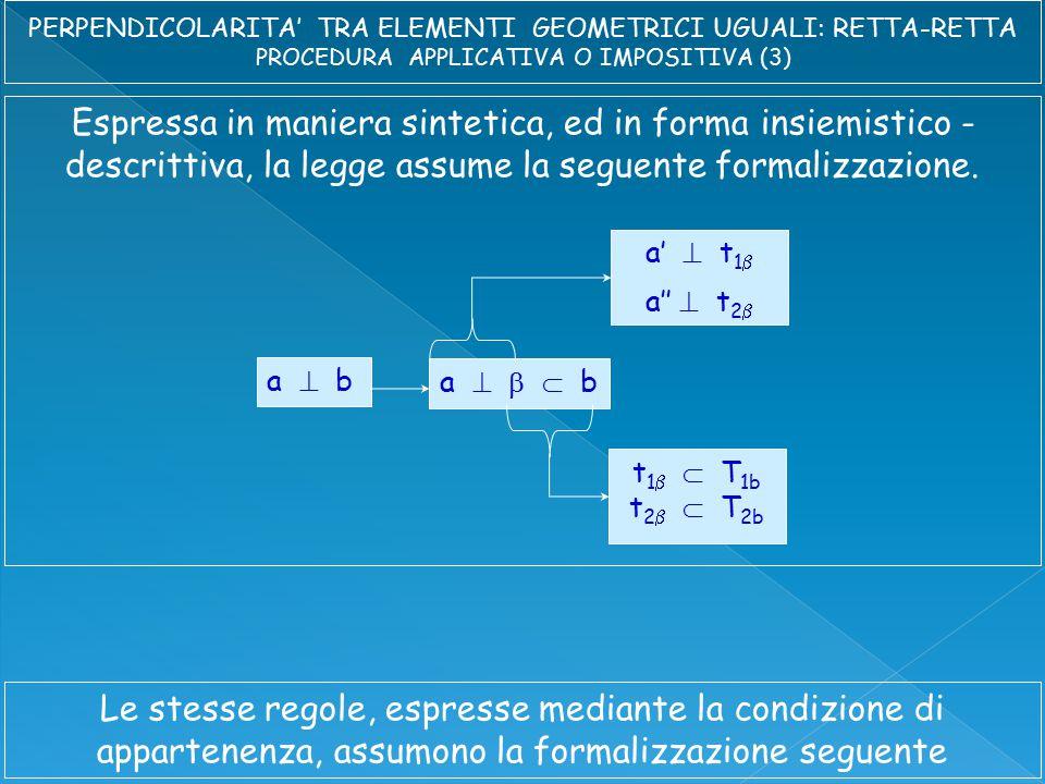 Espressa in maniera sintetica, ed in forma insiemistico - descrittiva, la legge assume la seguente formalizzazione.