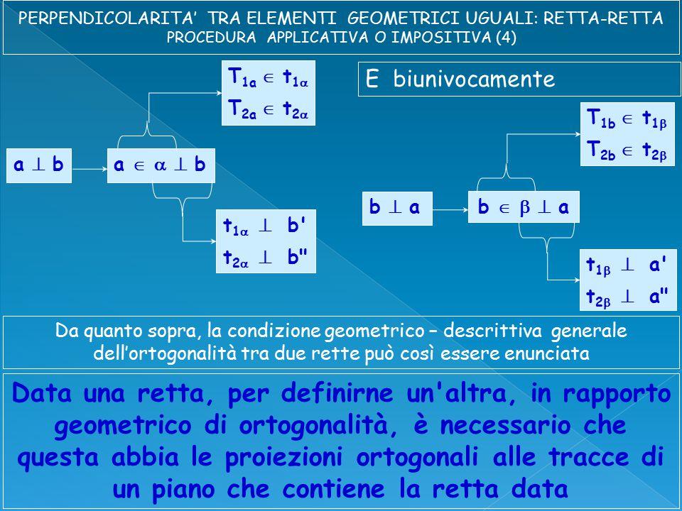 a  b a    b t 1   b t 2   b T 1a  t 1  T 2a  t 2  b  a b    a t 1   a t 2   a T 1b  t 1  T 2b  t 2  E biunivocamente Da quanto sopra, la condizione geometrico – descrittiva generale dell'ortogonalità tra due rette può così essere enunciata Data una retta, per definirne un altra, in rapporto geometrico di ortogonalità, è necessario che questa abbia le proiezioni ortogonali alle tracce di un piano che contiene la retta data