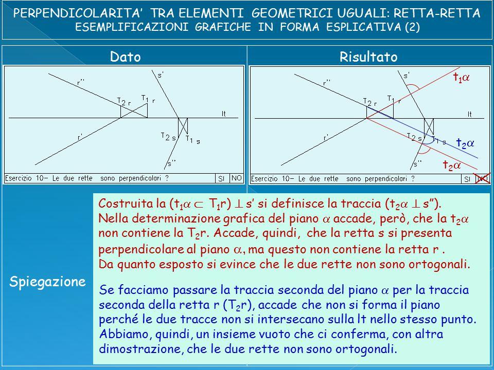 DatoRisultato Spiegazione Costruita la (t 1  T 1 r)  s' si definisce la traccia (t 2  s ).