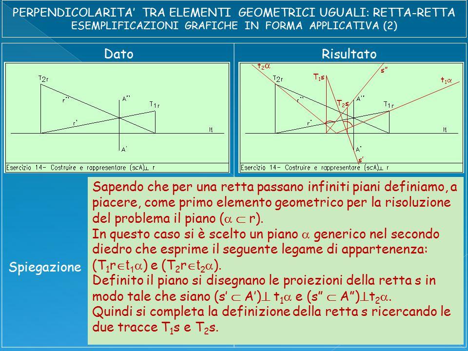 DatoRisultato Spiegazione s s' T1sT1s T2sT2s t1t1 t2t2 Sapendo che per una retta passano infiniti piani definiamo, a piacere, come primo elemento geometrico per la risoluzione del problema il piano (   r).