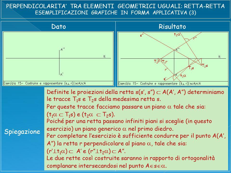 DatoRisultato Spiegazione s s' T1sT1s T2sT2s T1rT1r T2rT2r t1t1 t2t2 r r' Definite le proiezioni della retta s(s', s )  A(A', A ) determiniamo le tracce T 1 s e T 2 s della medesima retta s.