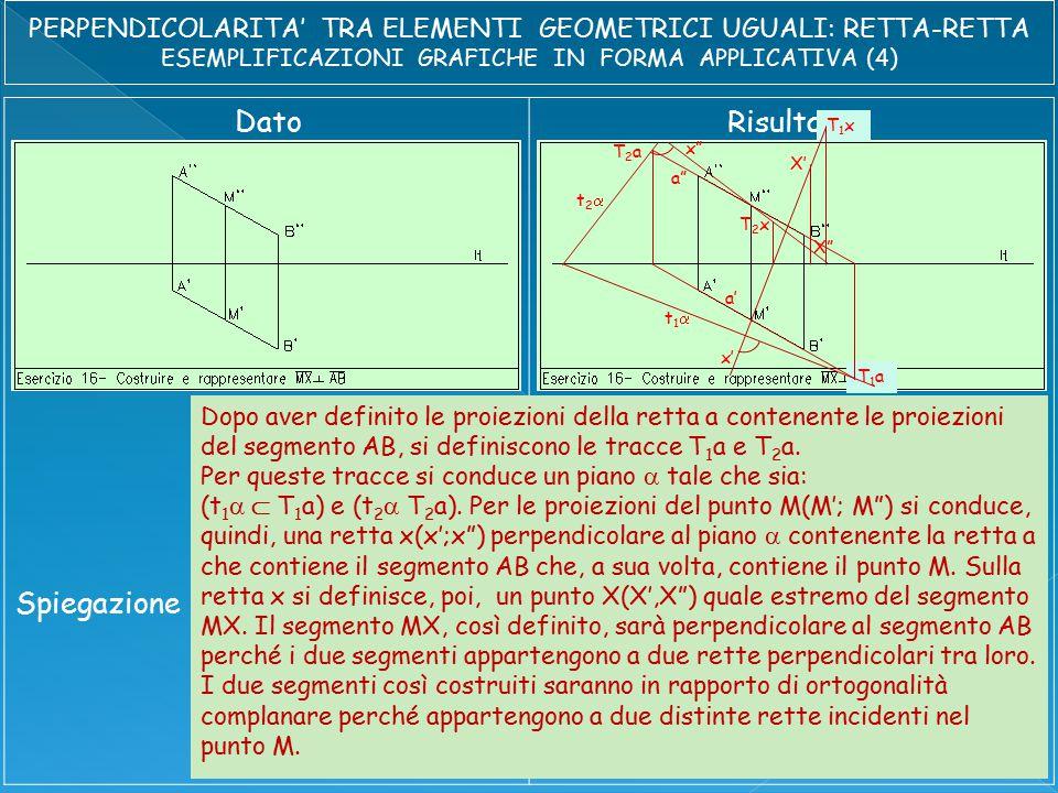 DatoRisultato Spiegazione X X' a' a T1aT1a T2aT2a t1t1 t2t2 x' x T2xT2x Dopo aver definito le proiezioni della retta a contenente le proiezioni del segmento AB, si definiscono le tracce T 1 a e T 2 a.
