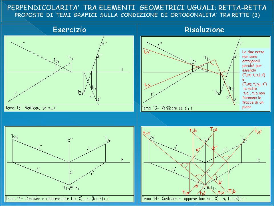 EsercizioRisoluzione t2t2 t1t1 Le due rette non sono ortogonali perché pur essendo (T 1 r t 1  s') e (T 2 r t 2  s ) le rette t 1 , t 2  non formano le tracce di un piano     t2t2 t1t1 a a' T1aT1a T2aT2a T2bT2b T1bT1b b b' t2t2 t1t1