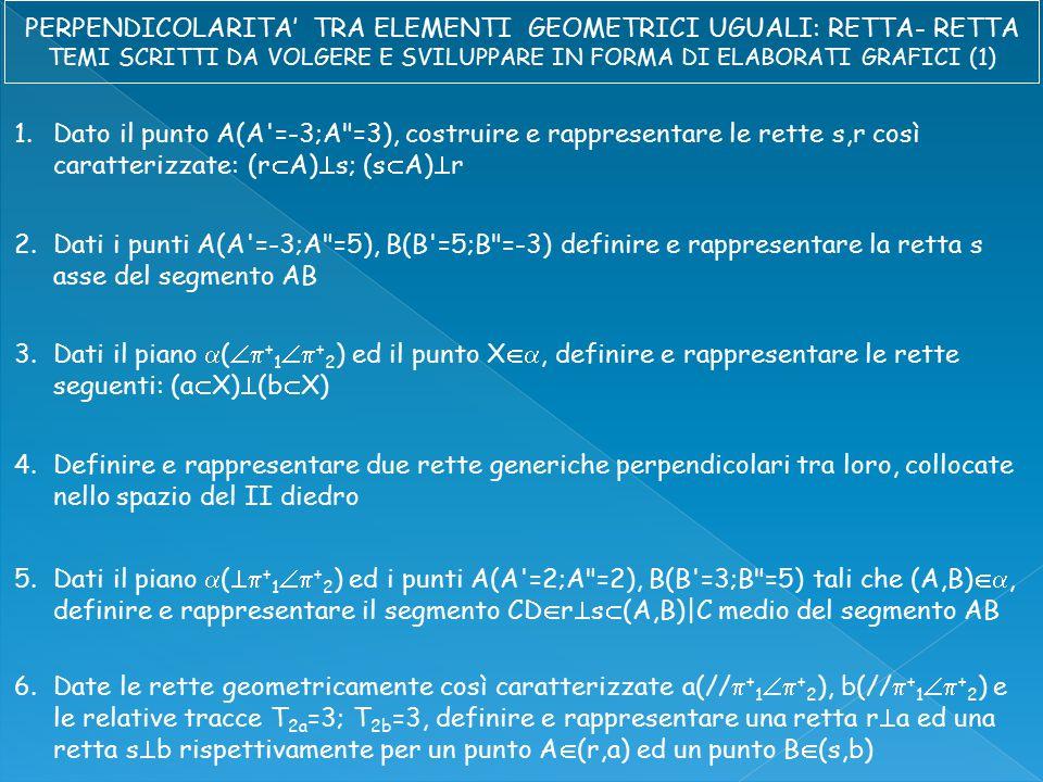 1.Dato il punto A(A =-3;A =3), costruire e rappresentare le rette s,r così caratterizzate: (r  A)  s; (s  A)  r 2.Dati i punti A(A =-3;A =5), B(B =5;B =-3) definire e rappresentare la retta s asse del segmento AB 3.Dati il piano  (  + 1  + 2 ) ed il punto X , definire e rappresentare le rette seguenti: (a  X)  (b  X) 4.Definire e rappresentare due rette generiche perpendicolari tra loro, collocate nello spazio del II diedro 5.Dati il piano  (  + 1  + 2 ) ed i punti A(A =2;A =2), B(B =3;B =5) tali che (A,B) , definire e rappresentare il segmento CD  r  s  (A,B)|C medio del segmento AB 6.Date le rette geometricamente così caratterizzate a(//  + 1  + 2 ), b(//  + 1  + 2 ) e le relative tracce T 2a =3; T 2b =3, definire e rappresentare una retta r  a ed una retta s  b rispettivamente per un punto A  (r,a) ed un punto B  (s,b)